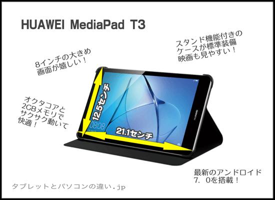 HUAWEI Media Pad T3は、8インチの大きめ画面が嬉しい、オクタコアと2GBメモリでサクサク動いて快適!、スタンド機能付きのケースが標準装備で映画も見やすい!、最新のアンドロイド7.0を搭載!